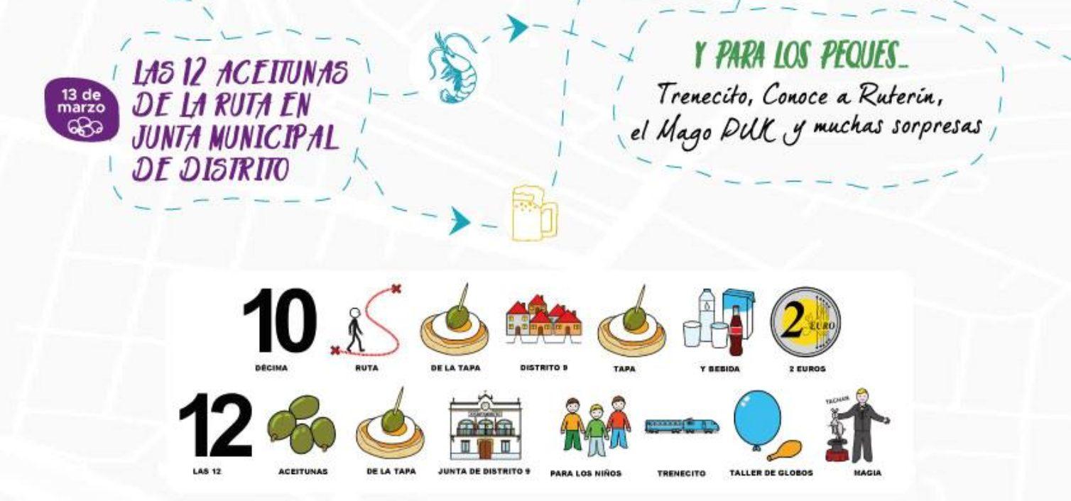 Cartel de la Ruta de la Tapa de Campanillas 2019